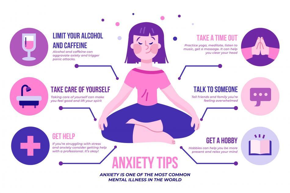 Diagram tips mengatasi gangguan kecemasan atau Anxiety Disorder, freepik.com